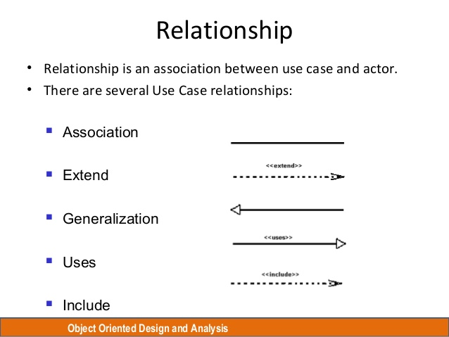 Relation to use better grading at no