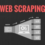 Website Scraping, Big Information, and just how Productive Organizations Use Them